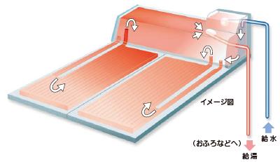 SJシリーズ イメージ図